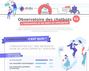 Observatoire des chatbots innovation étude infographie chatbot callbot voicebot