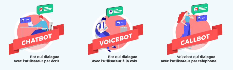 observatoire chatbot callbot voicebot