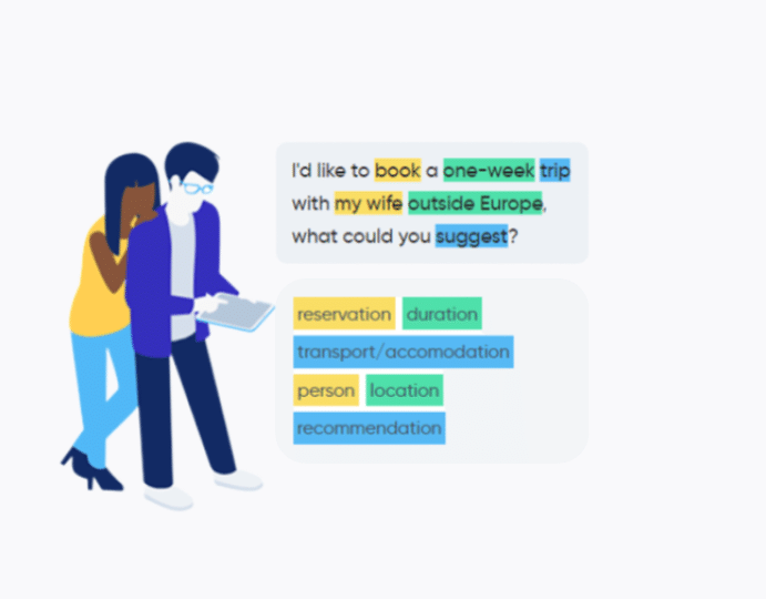 NLP intentions phrase chatbot